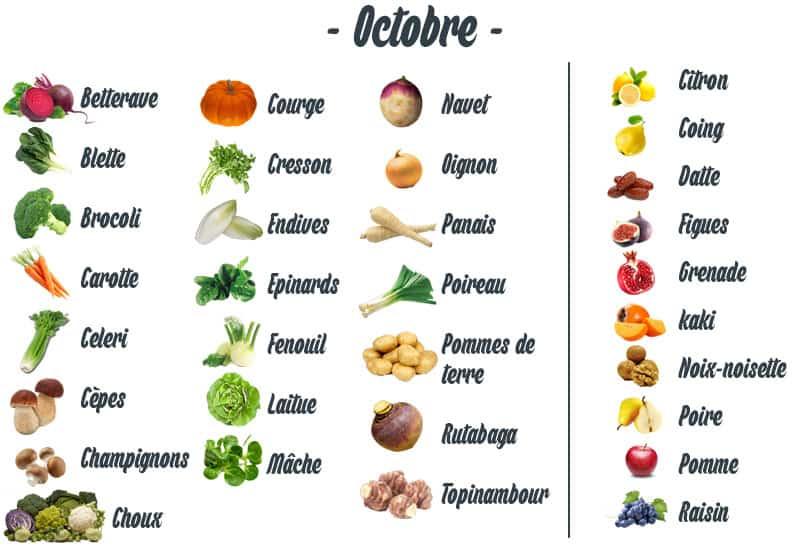 fruits-legumes-octobre