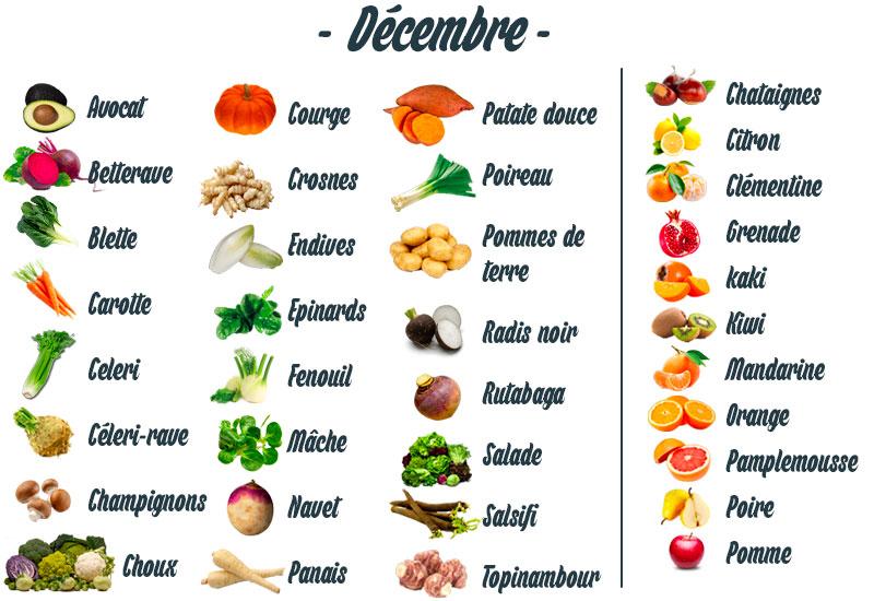 fruits-legumes-decembre