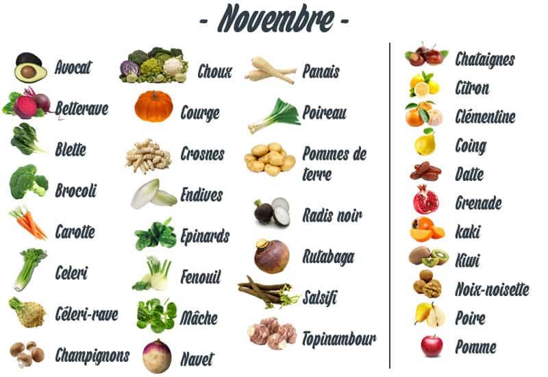 fruits-legumes-novembre