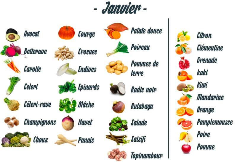 fruits-legumes-janvier