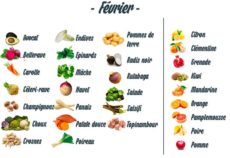 frutis-legumes-fevrier