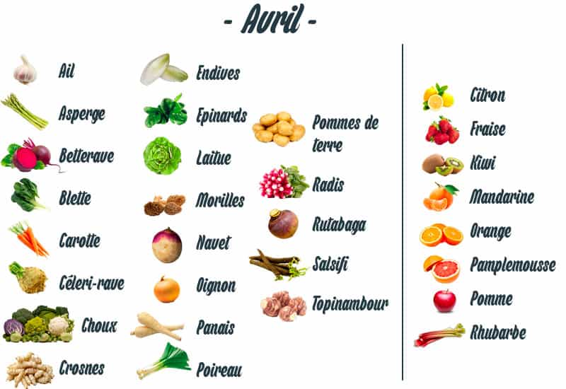 fruits-legumes-avril