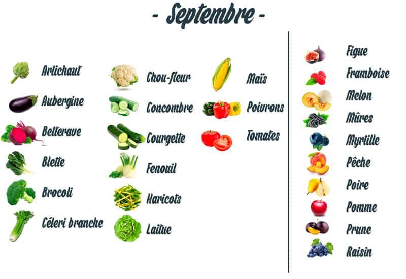 fruits-legumes-septembre